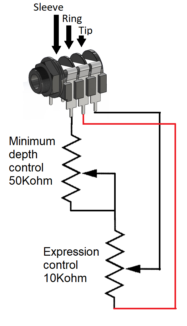 How expression pedals work on